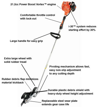Echo PE-224 Edger